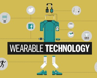 Wearable Technology at Work