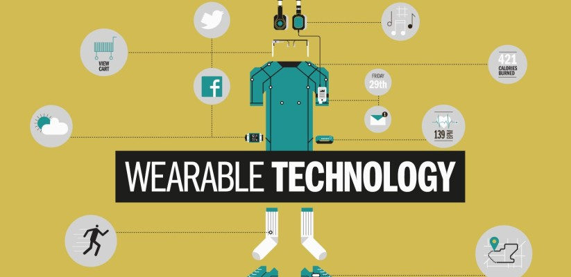 essay wearable technology at work privacy and performance ericjk com